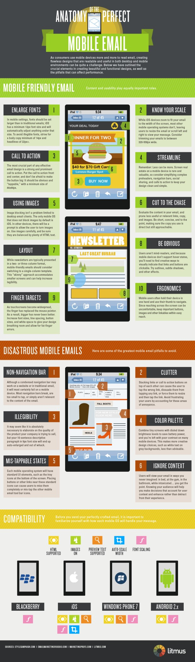 De 10 tips voor een succesvolle e-mail mobile marketing campagne