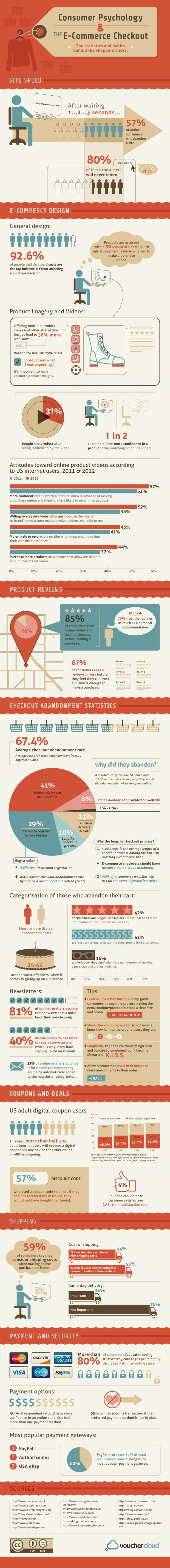 Psychology-and-ECommerce-Checkouts-Infographic