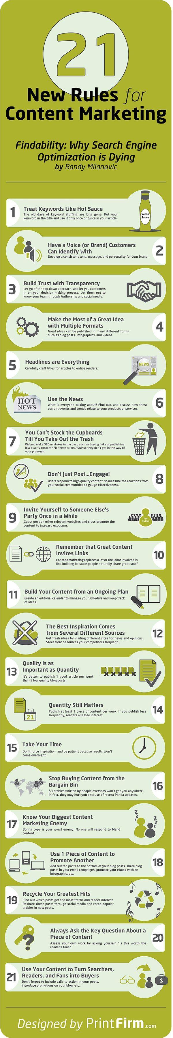 Contentmarketing.Engagement
