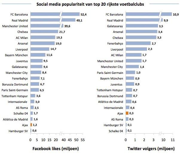 Ajax.socialmedia