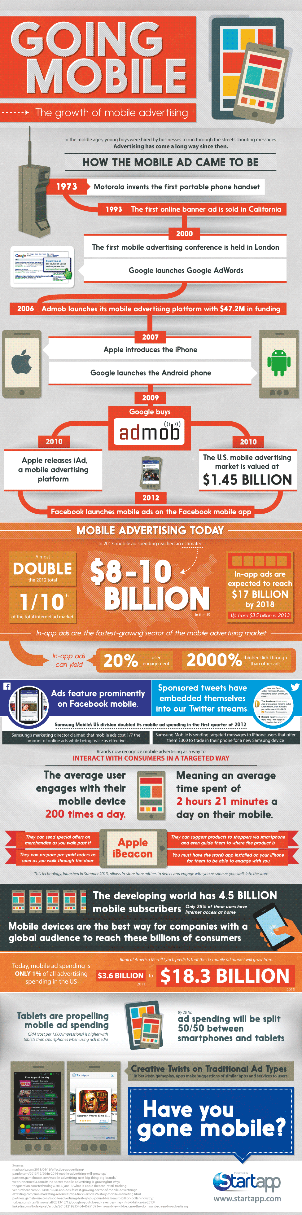 groei mobileadvertising