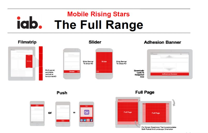 IAB Mobiele Risingstars