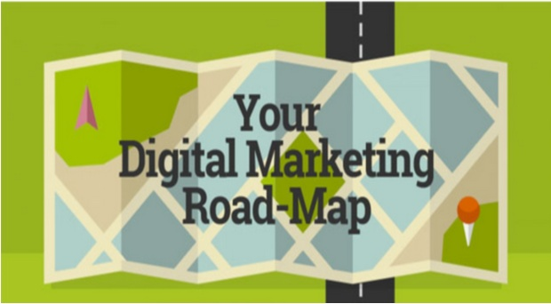 Web, Mobiel, E-Mail, E-Commerce, Apps, Sociale Media, de Digital Marketing Road-Map Infographic