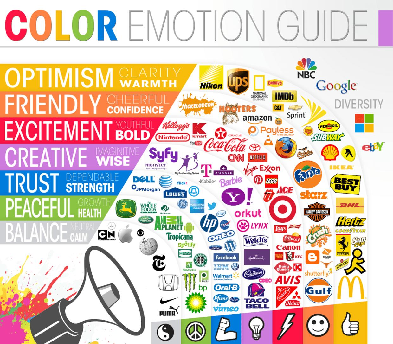 kleuren conversie
