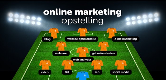 De ideale online marketing 4-3-3 opstelling