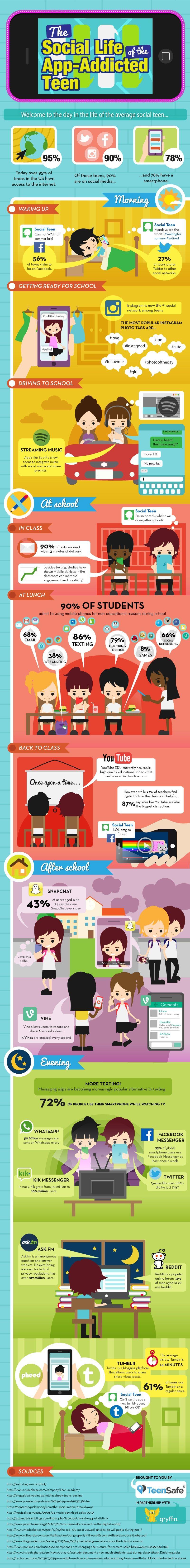 Leven van een app-verslaafde tiener