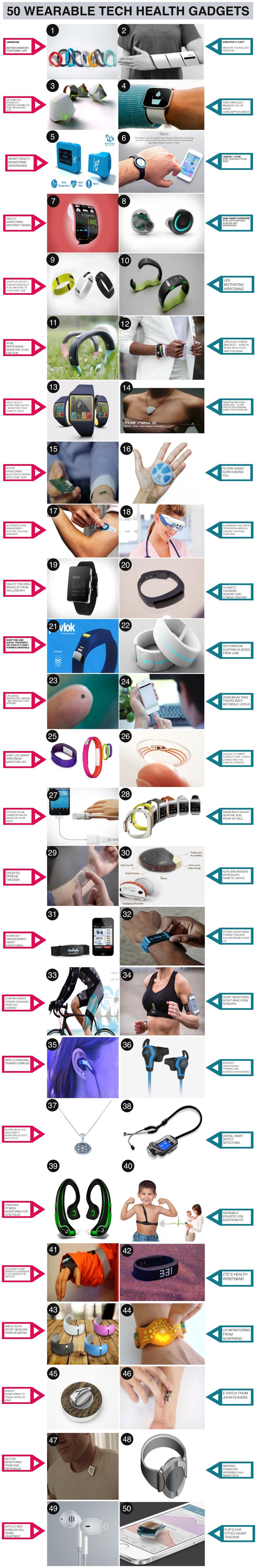 50 tech-health wearables