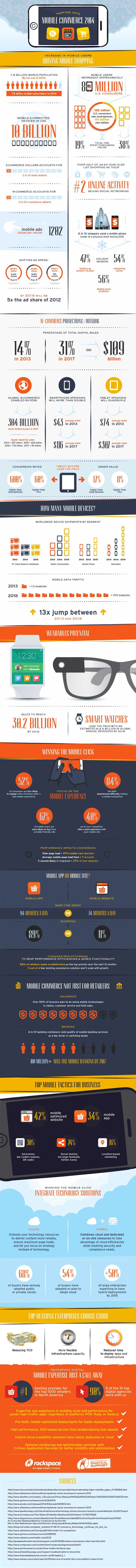 De evolutie van Mobile Commerce