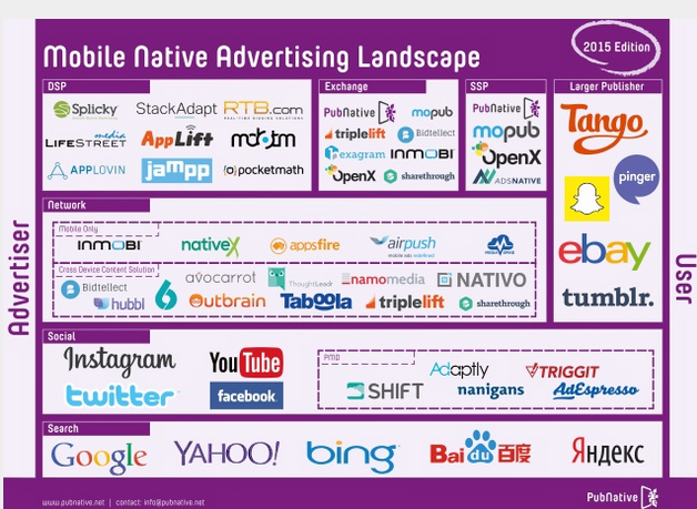 Mobile.NativeAdvertising.Landscape