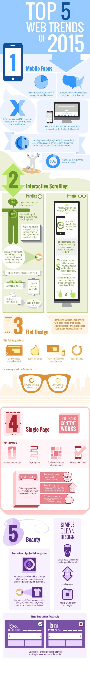 top-5webdesigntrends