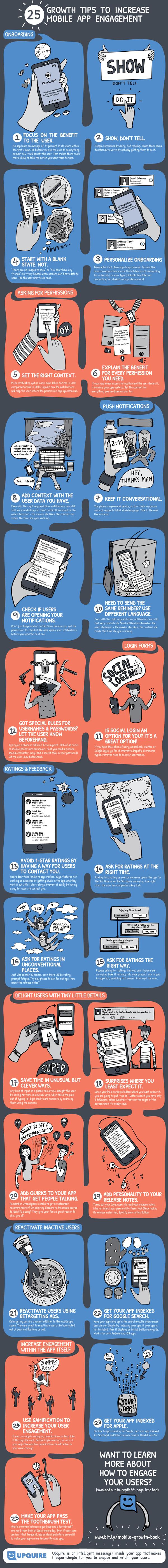 mobile.app.engagement