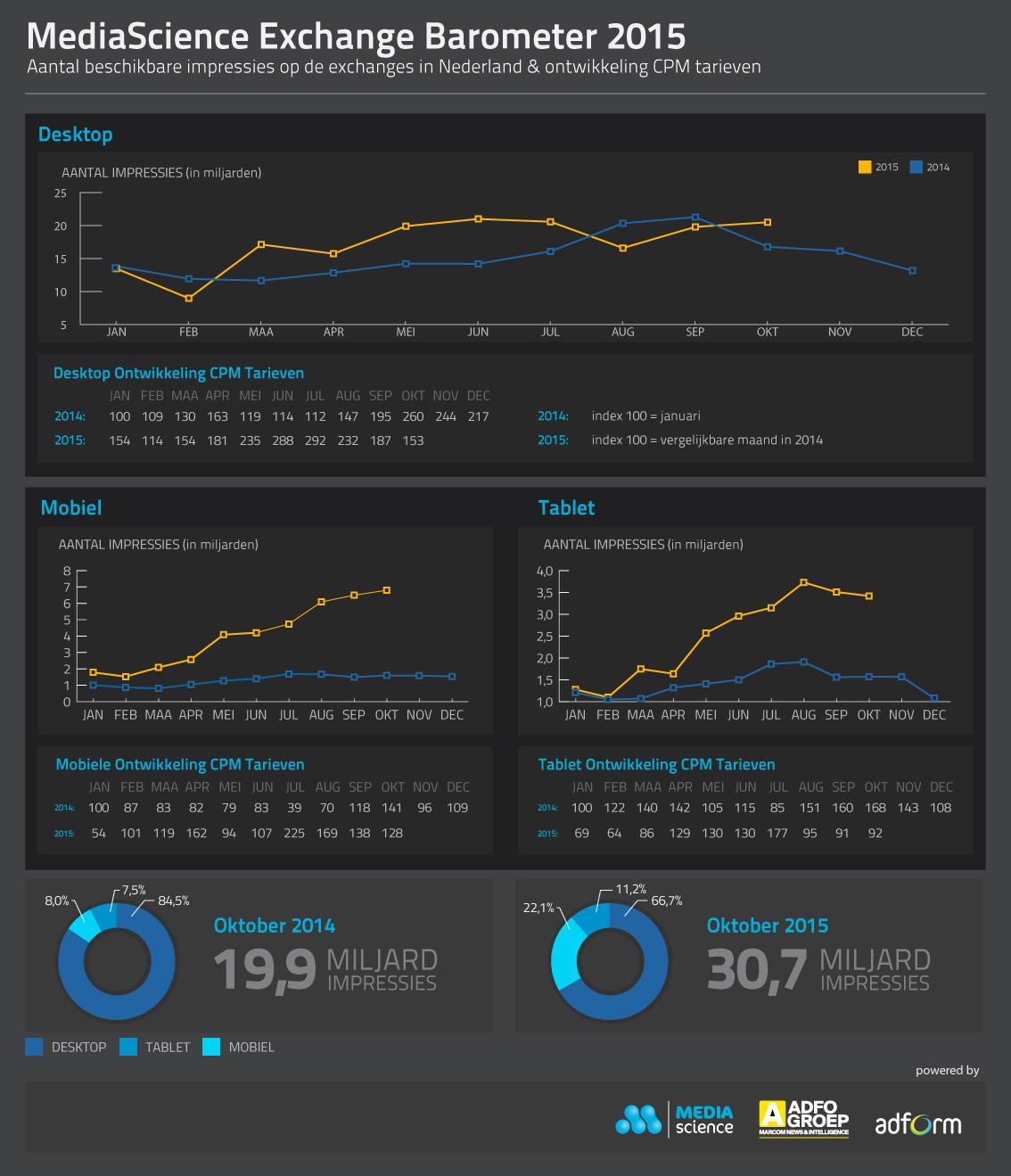Infographic-Grafiek-Antraciet-v5-1-NL-NEW