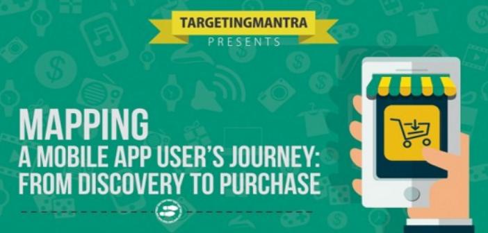 Customer Journey van een mobiele app gebruiker