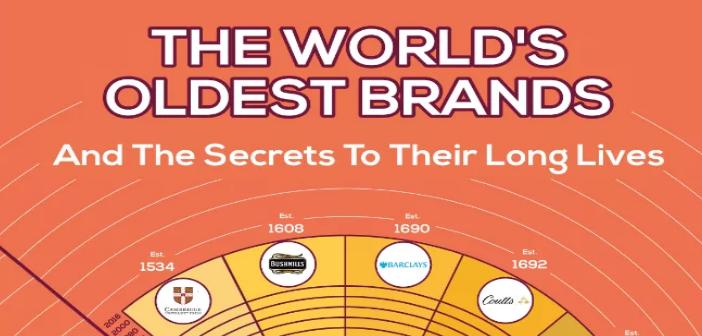 16 marketingcommunicatie geheimen van de oudste merken ter wereld. Infographic