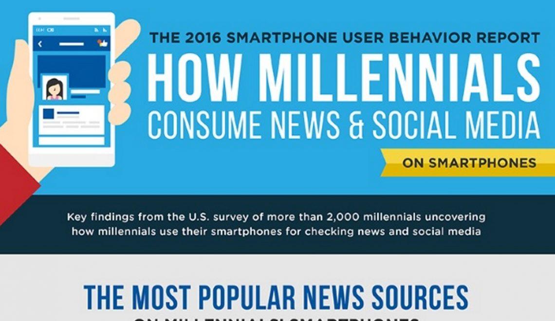 millennials.smartphone.