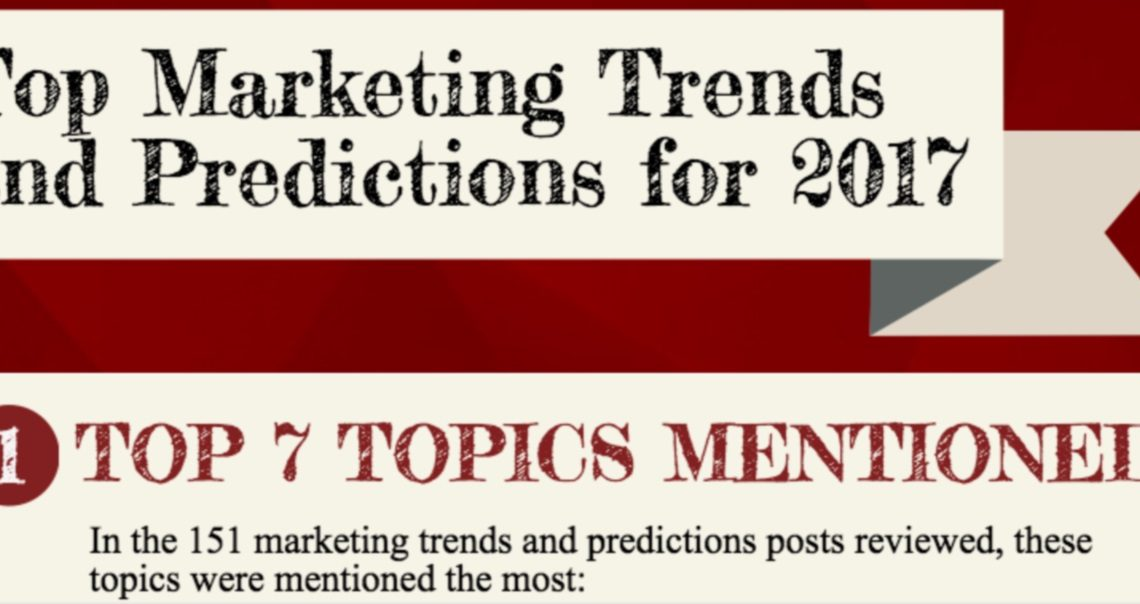 De 7 Top Online Marketing Trends voor 2017. Infographic