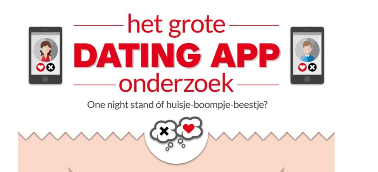 het beste dating-app gelaats