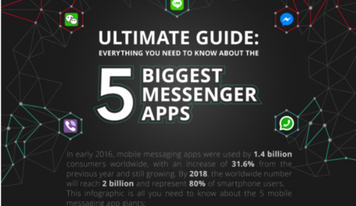 Alles wat je wilt weten over de grootste 5 chat-apps. Infographic.
