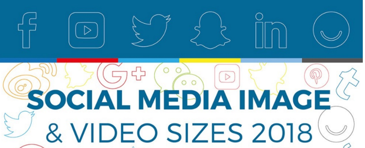 Alle socialmedia-afmetingen. Spreadsheet 2018